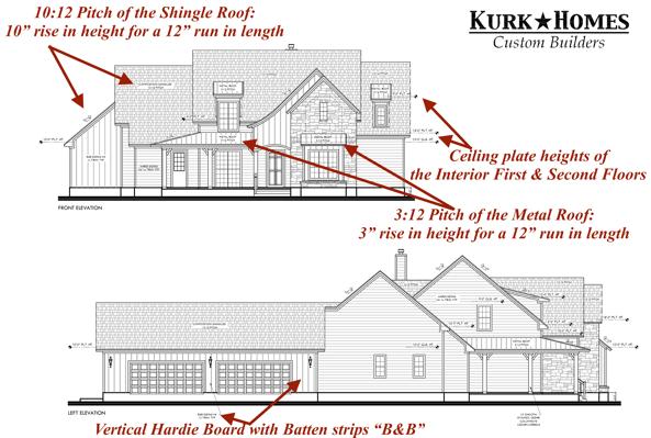 Exterior Diagram